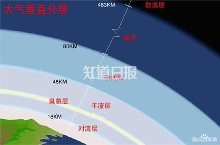 一组图看完地球简史:从诞生到现在 - 双梅 - 张静华