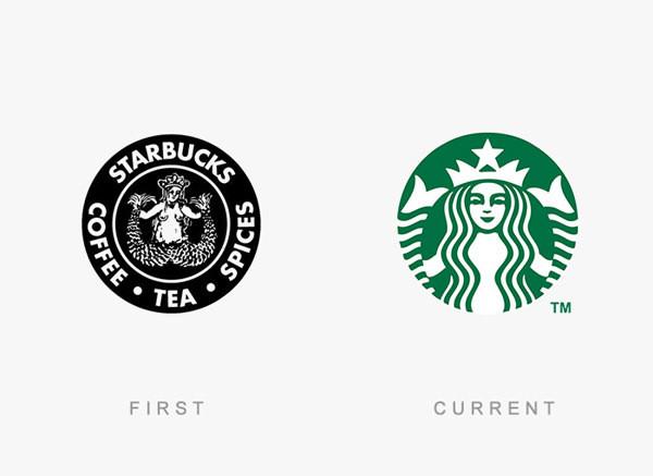 星巴克logo手绘图