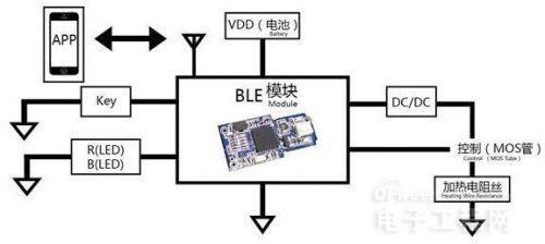 电路 电路图 电子 设计 素材 原理图 500_224