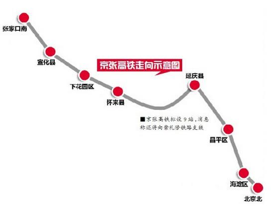 从北京南站可直接乘高铁抵达天津新机场