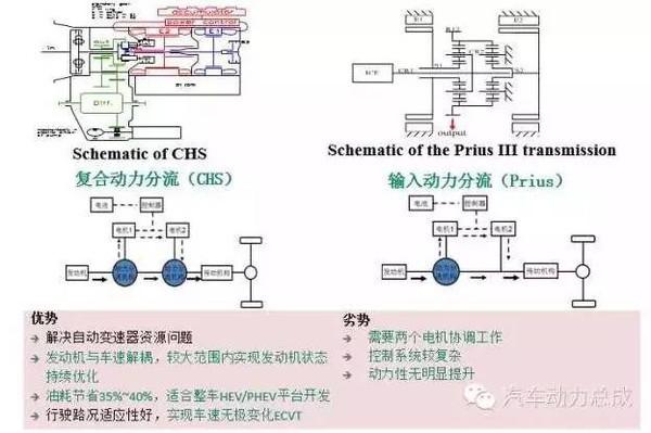 最复杂的混联电路实物图